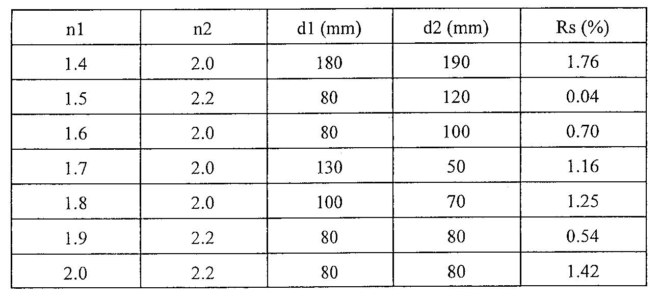 Figure 112000002456719-pat00013