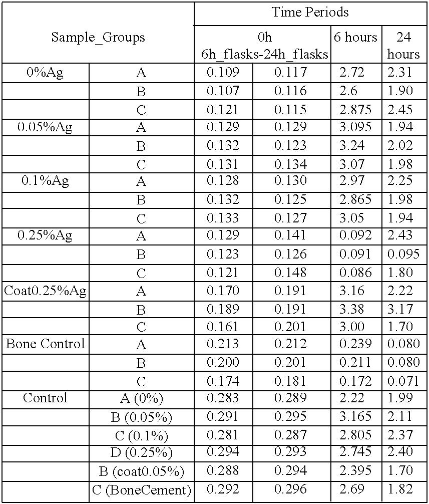 Figure US08147861-20120403-C00001