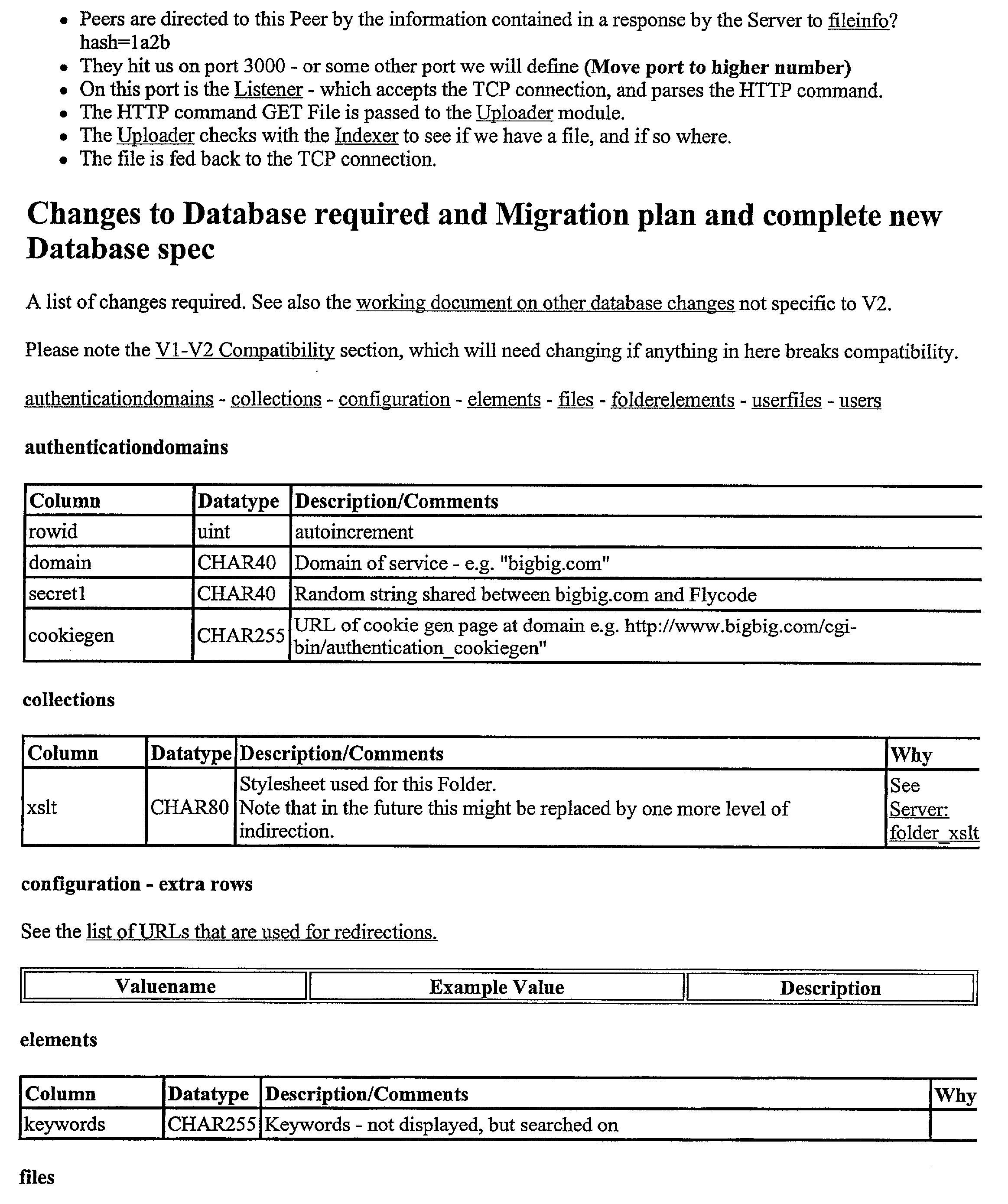 Figure US20020049760A1-20020425-P00050