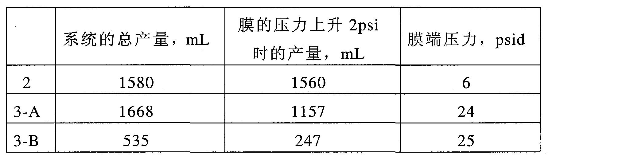 Figure CN101903296BD00132
