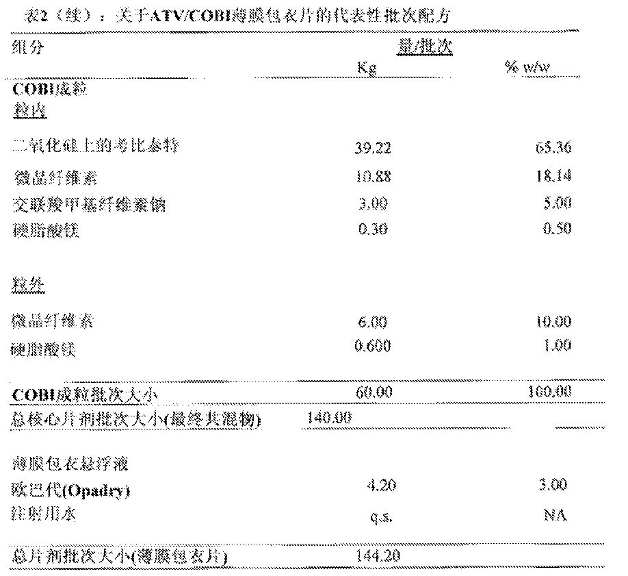 Figure CN106029058AD00121