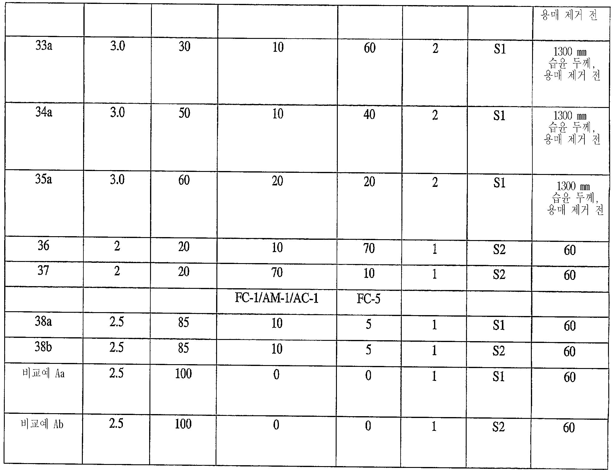 Figure 112006090278141-PCT00006