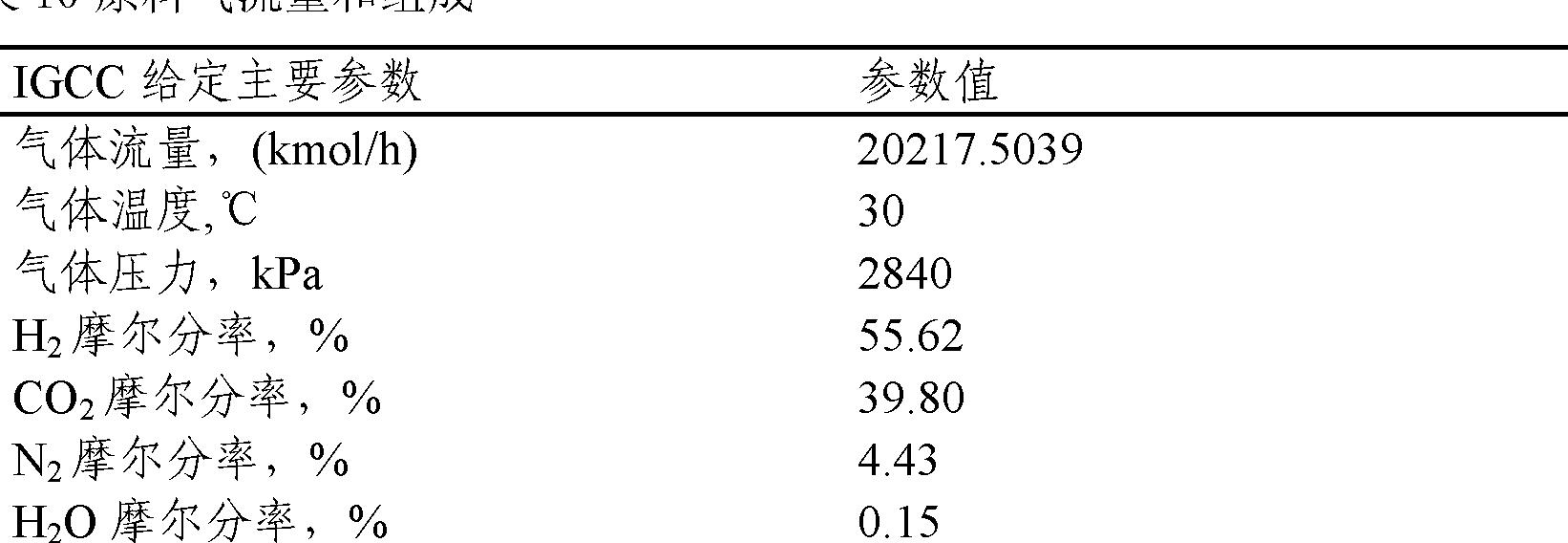 Figure CN102151457BD00092