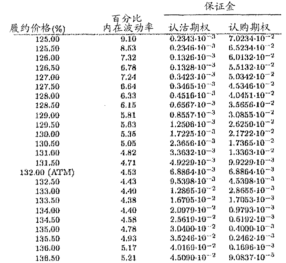 Figure CN105339973AD00421