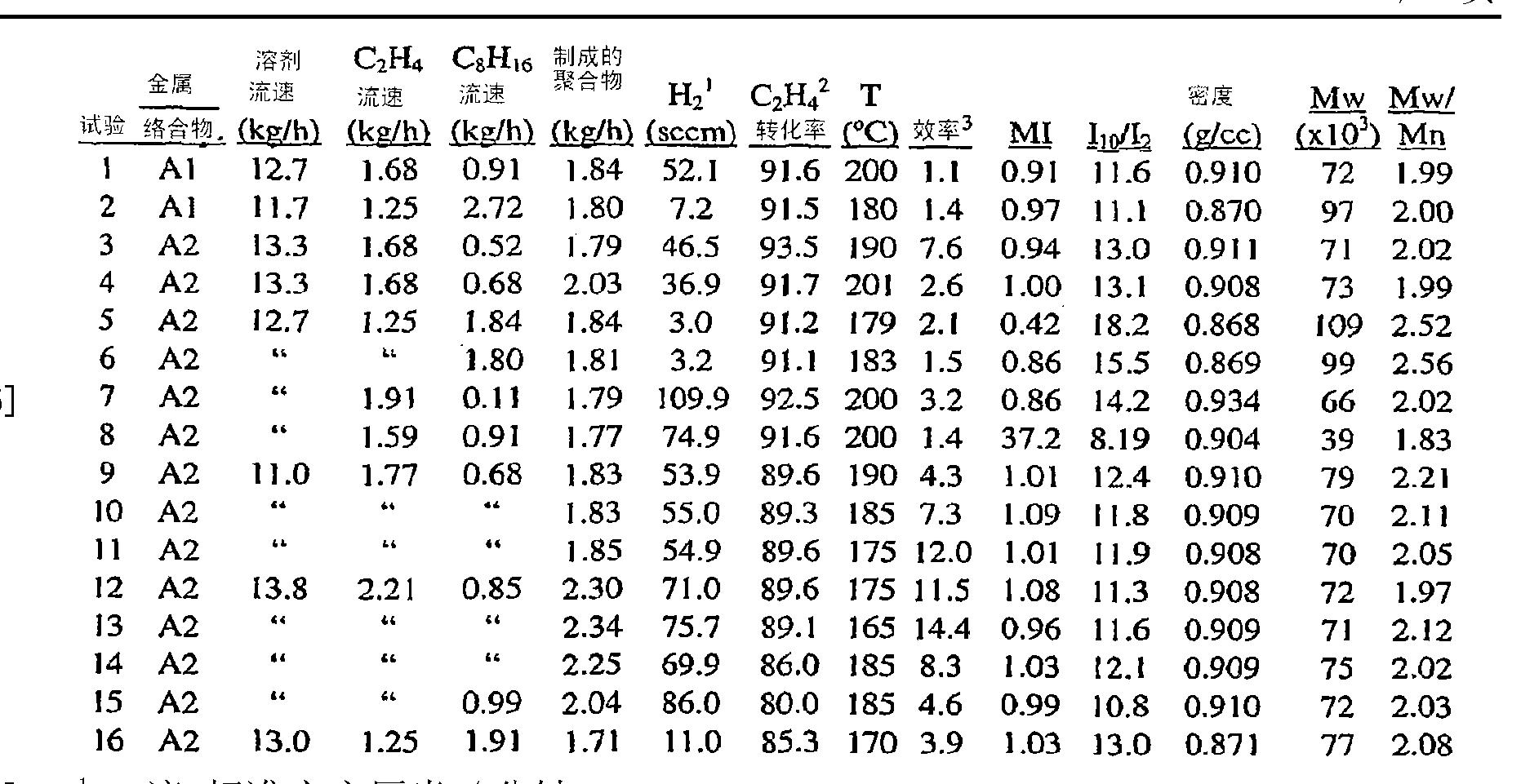 Figure CN101484475BD00341