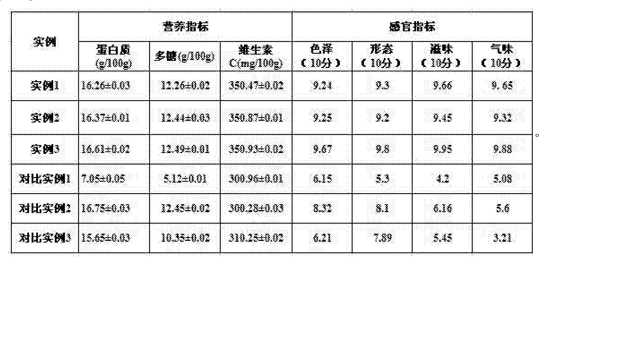 Figure CN103960611BD00101