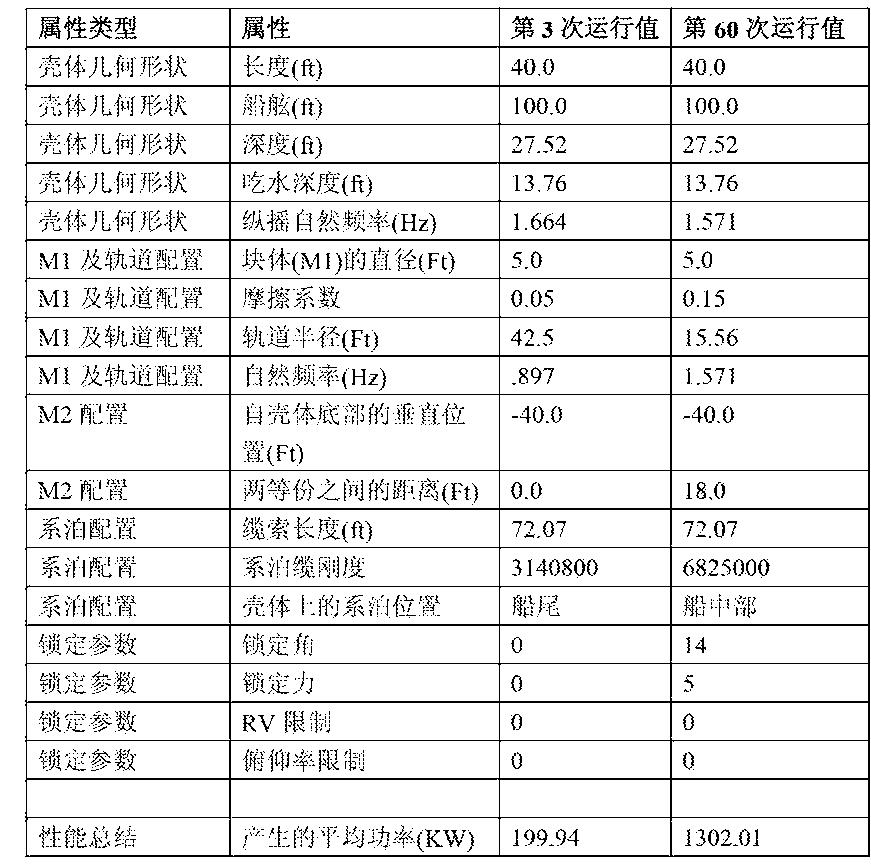 Figure CN103180605BD00141