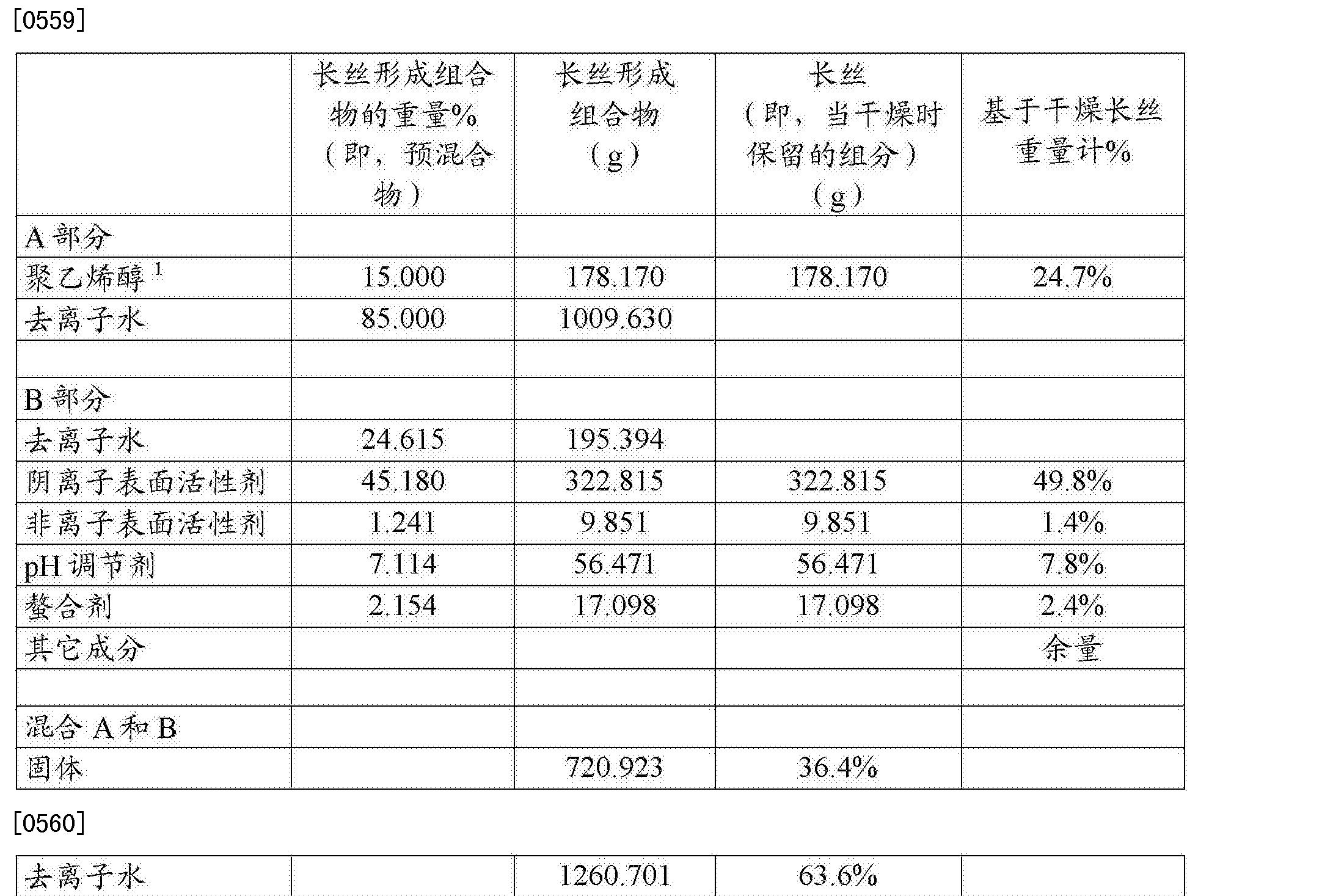 Figure CN103025929BD00591