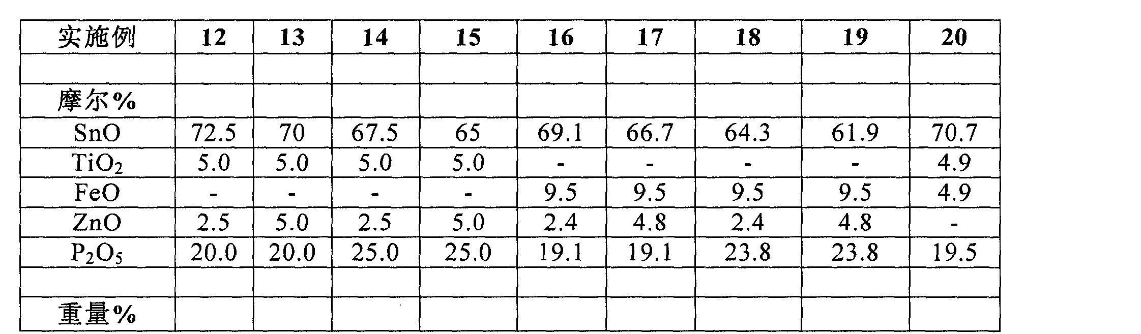 Figure CN102414139AD00092