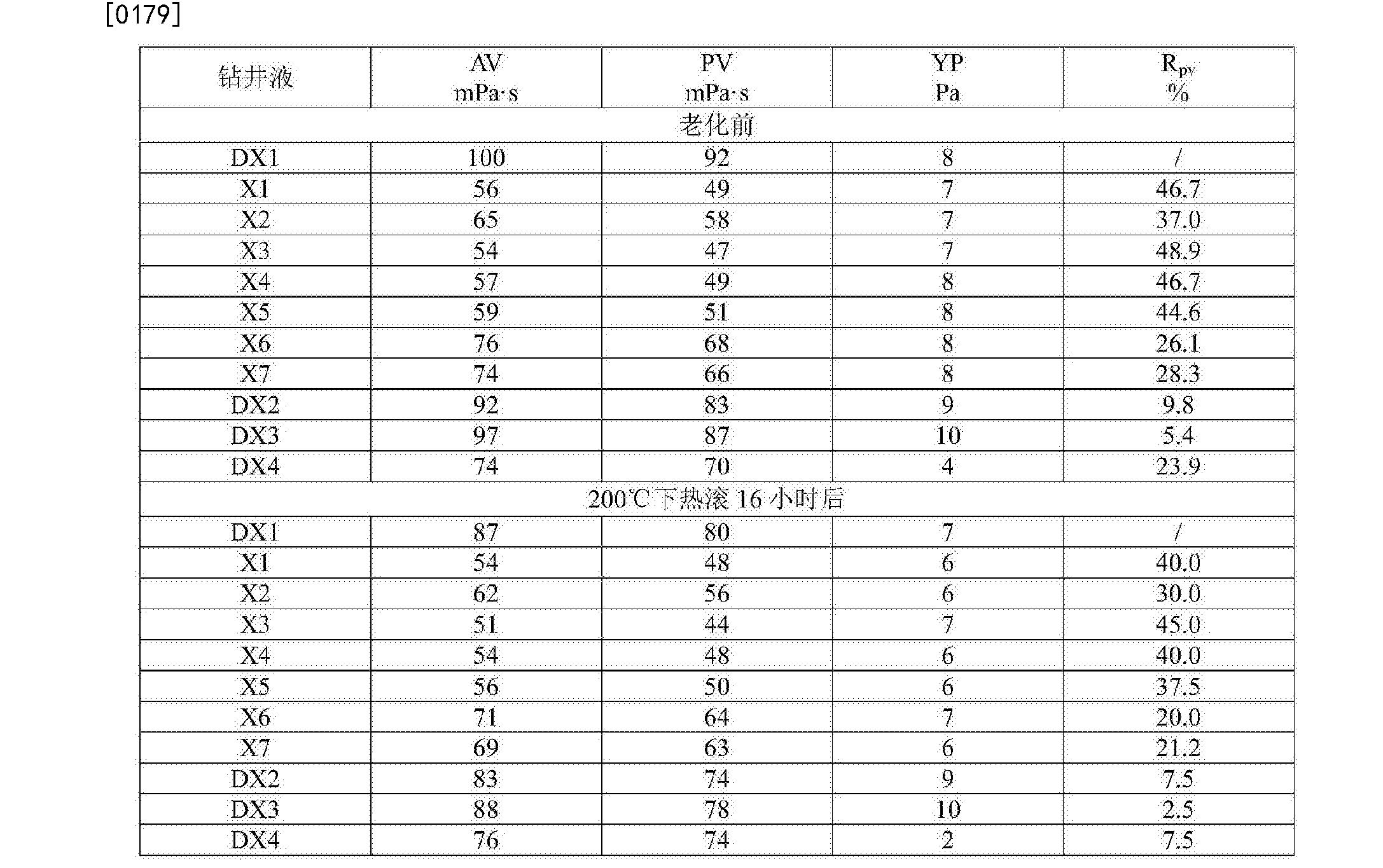 Figure CN106634881BD00241