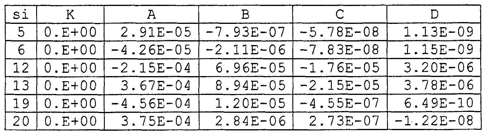 Figure 112005053932449-PCT00004