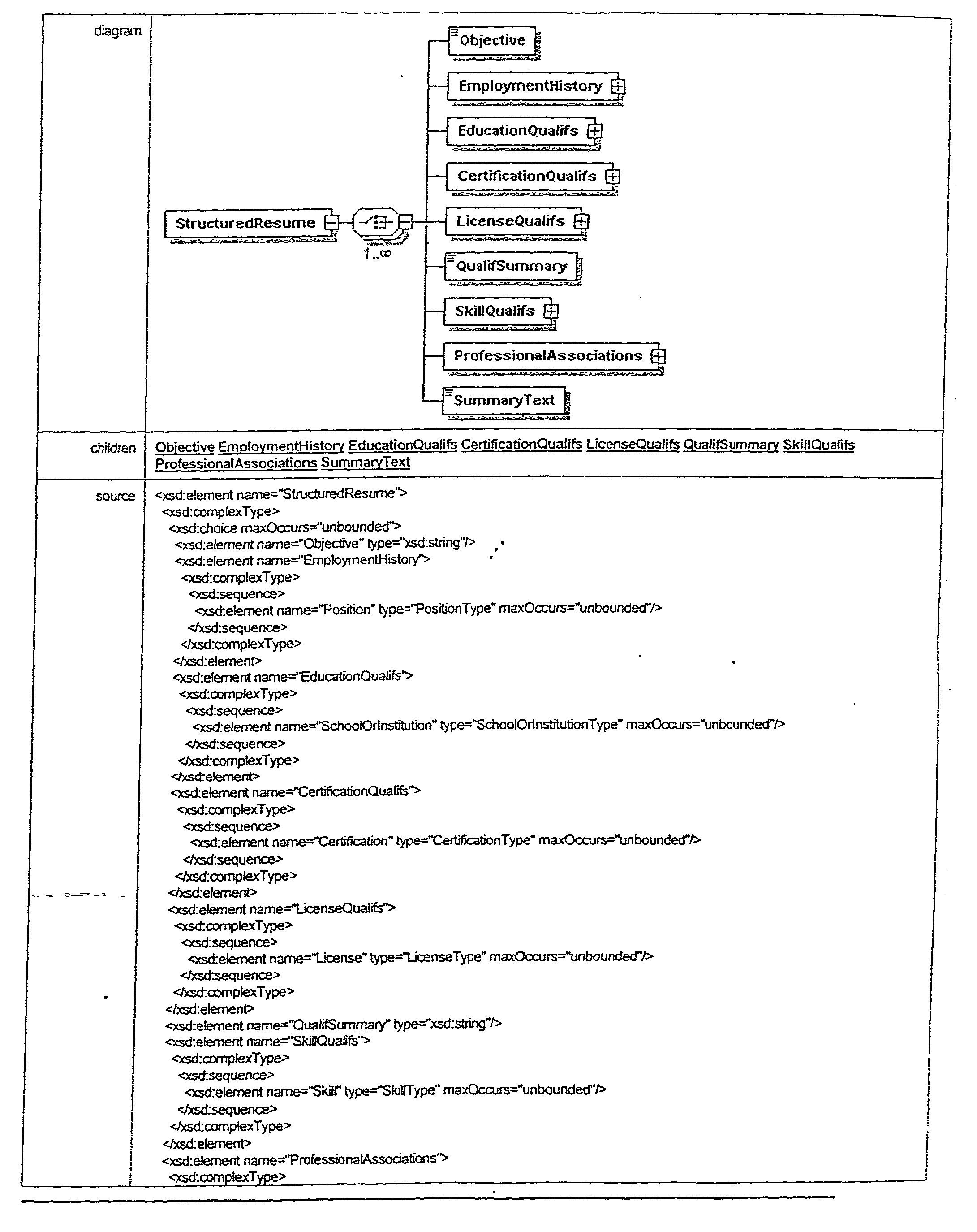 Figure US20020165717A1-20021107-P00017