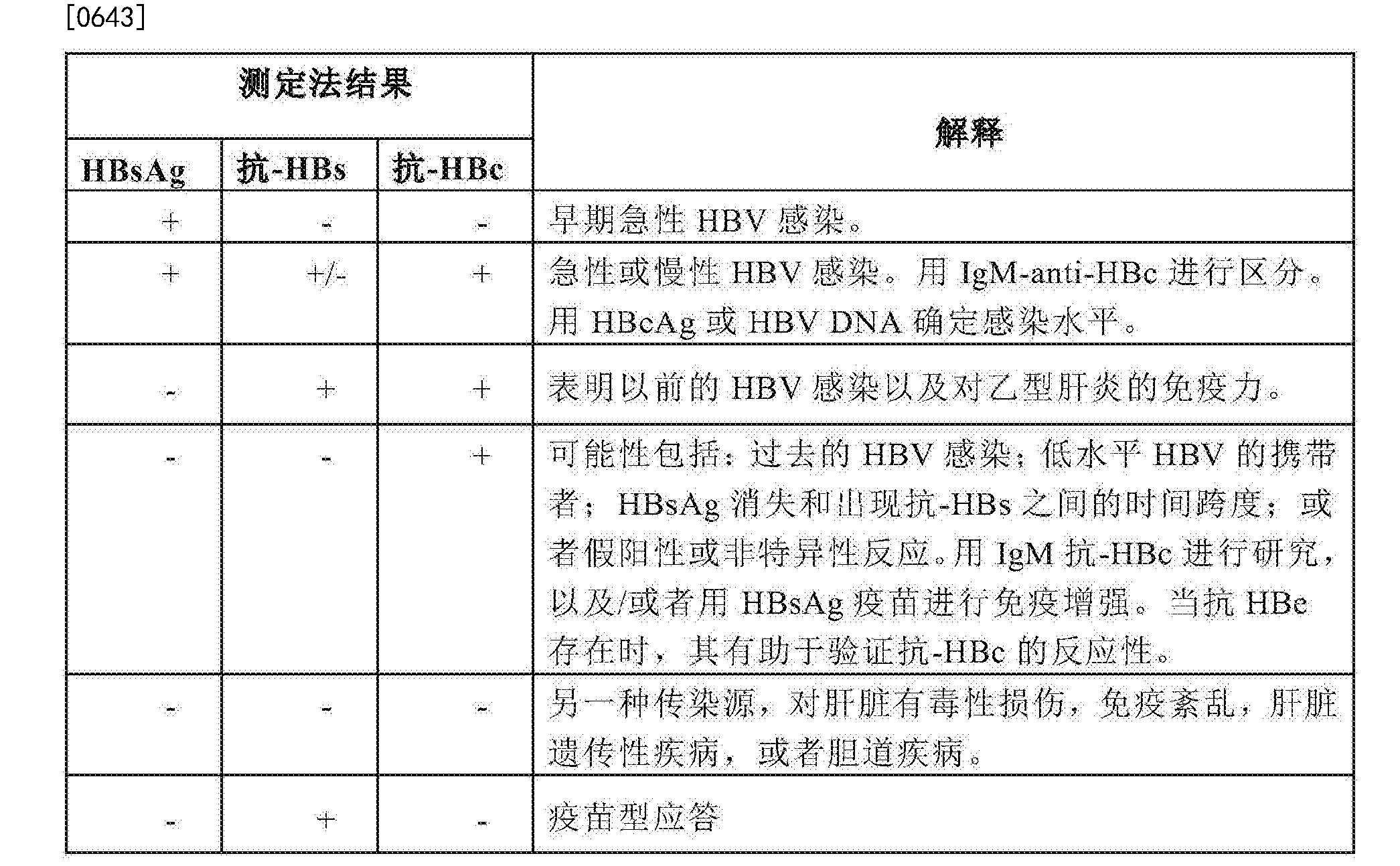 Figure CN108368507AD00981