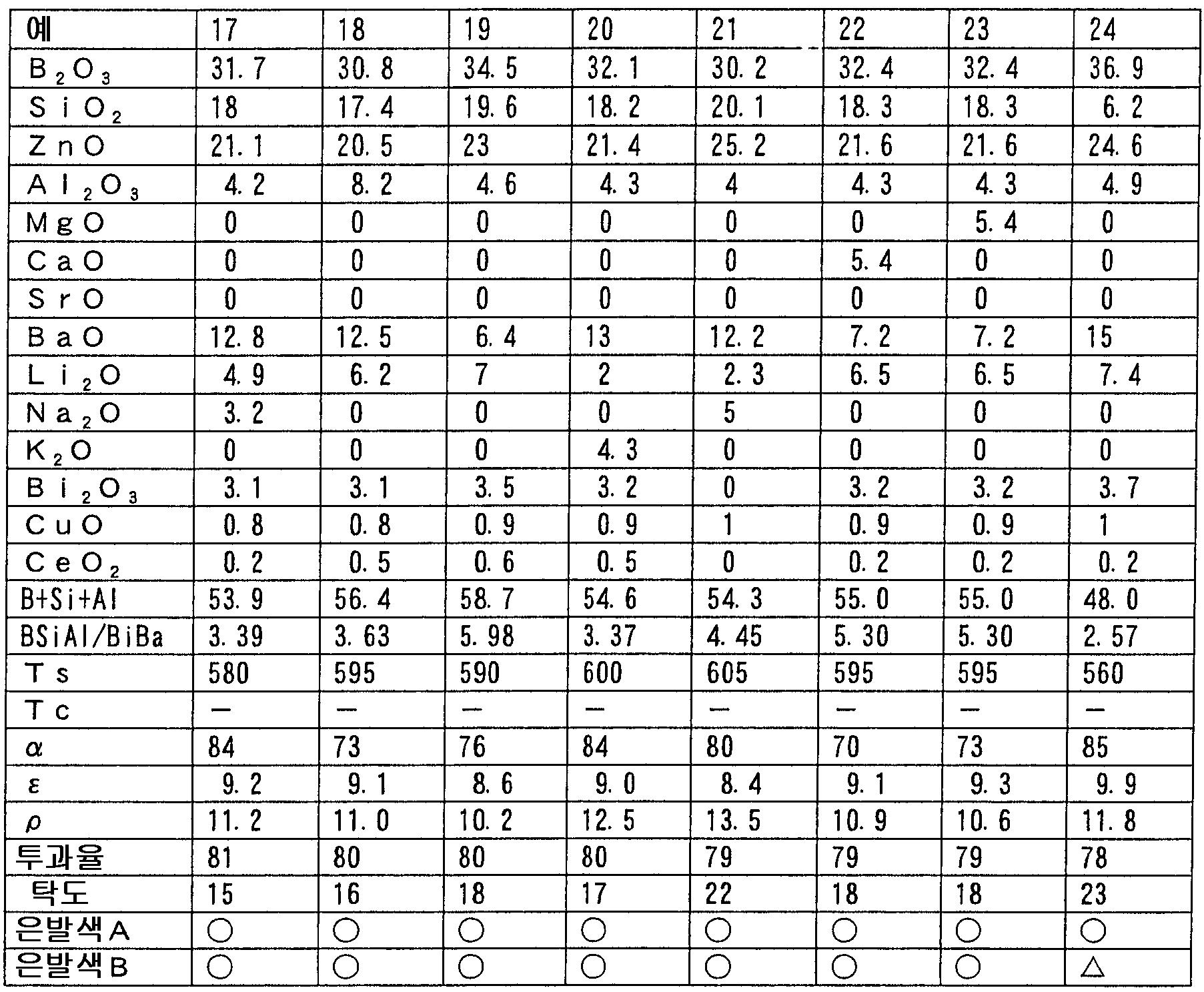 Figure 112005030956361-pct00003