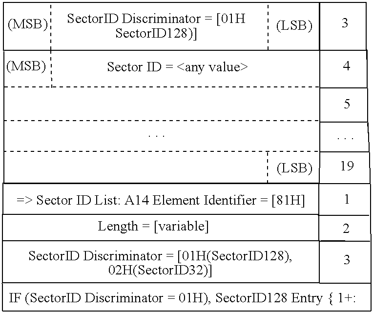 Figure US07620017-20091117-C00031