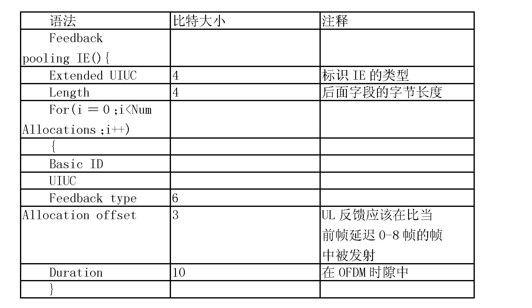 Figure CN101156322BD00182