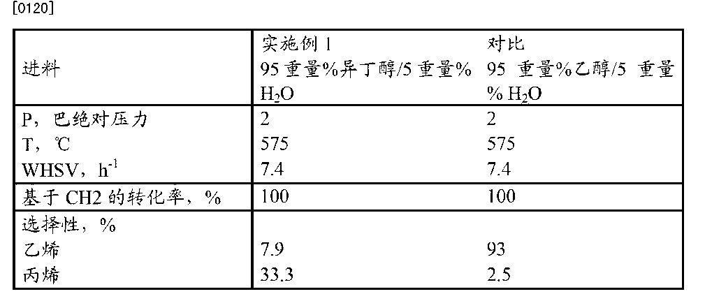 Figure CN103153920BD00141