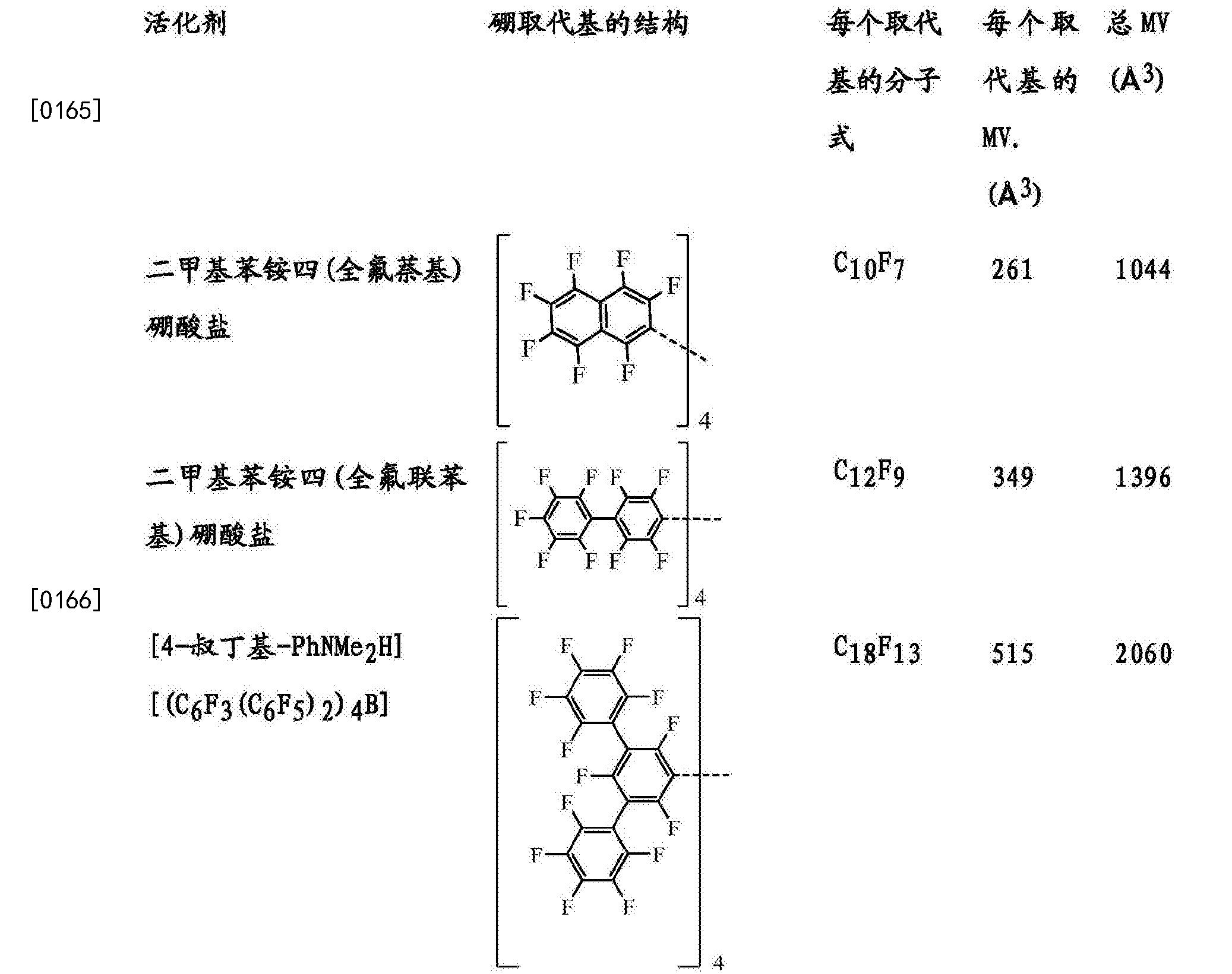 Figure CN105142777BD00314
