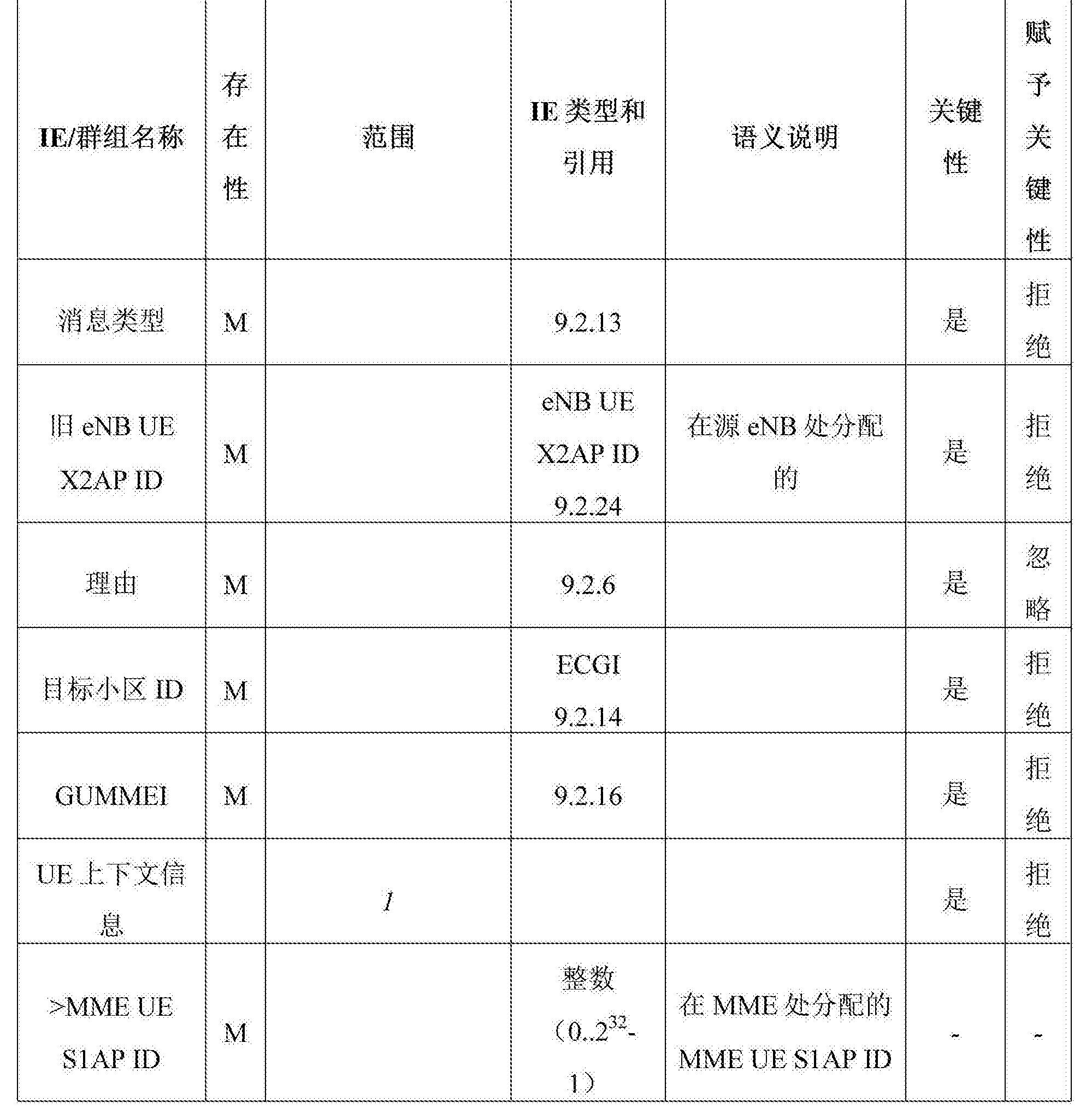 Figure CN105075334AD00181
