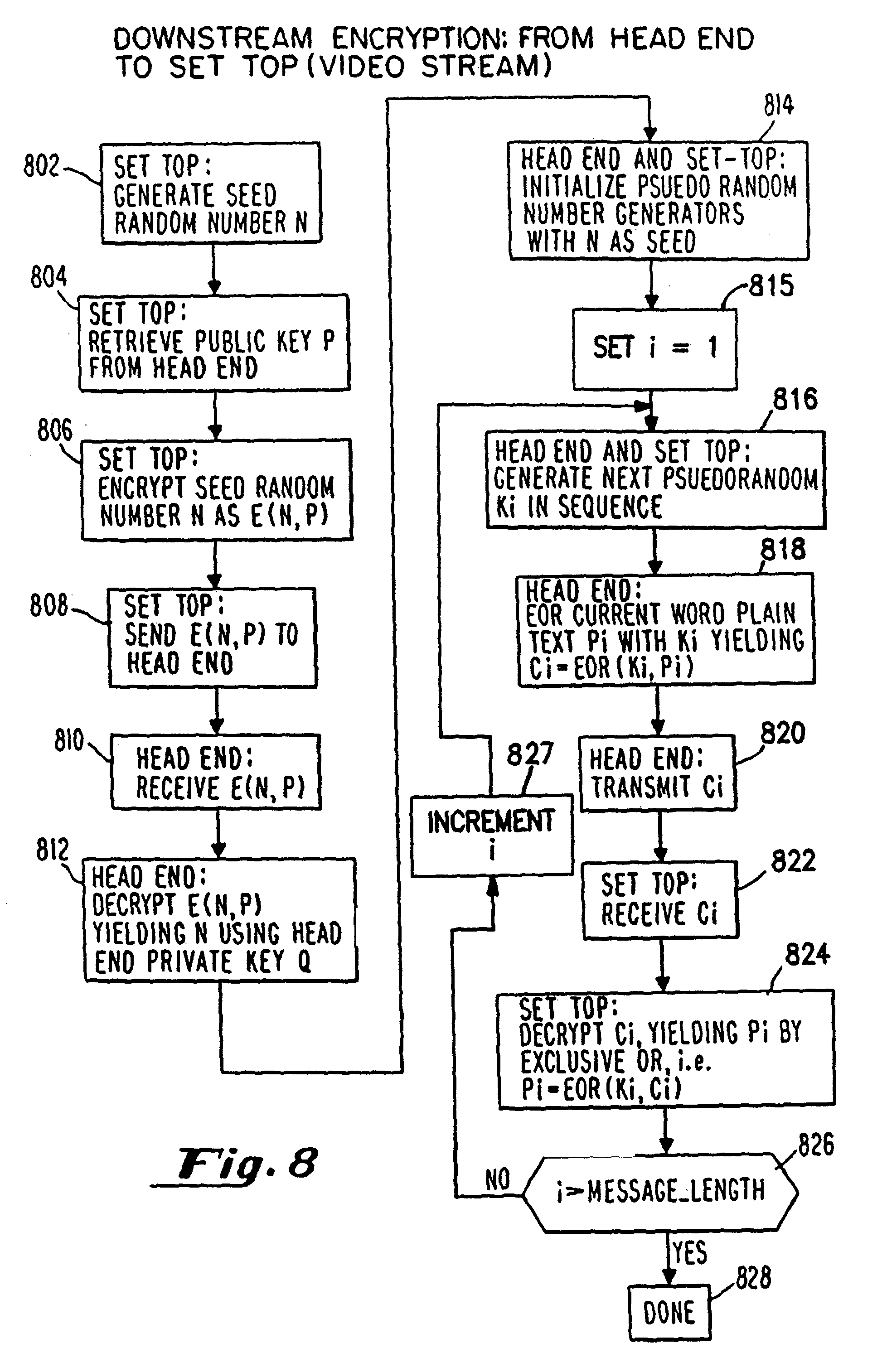 Us8056100b2 System And Method For Providing Access To Data Using Refill Ink Dataprint Black Customer Profiles Google Patents