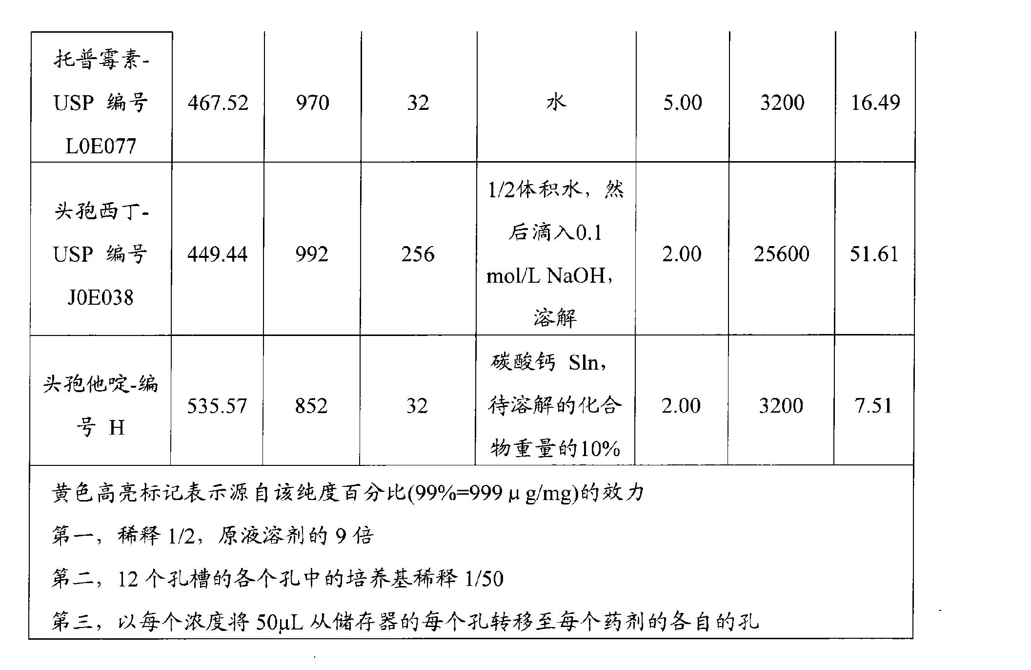Figure CN102223876AD01211