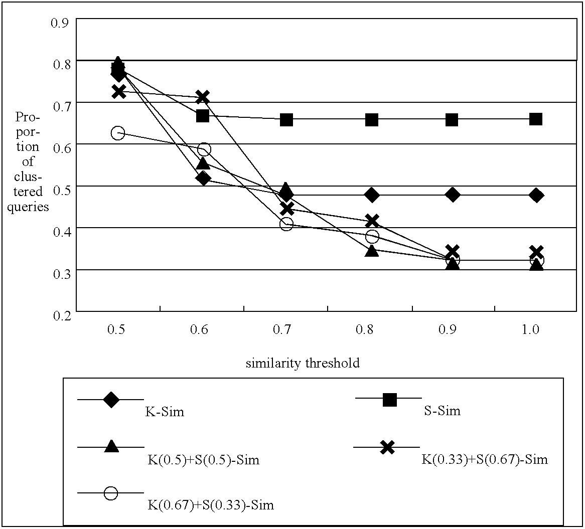 Figure US07149732-20061212-C00008
