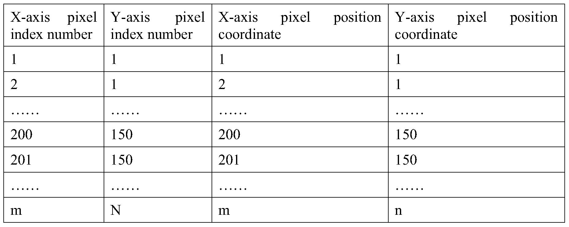 Figure PCTCN2015088096-appb-000001