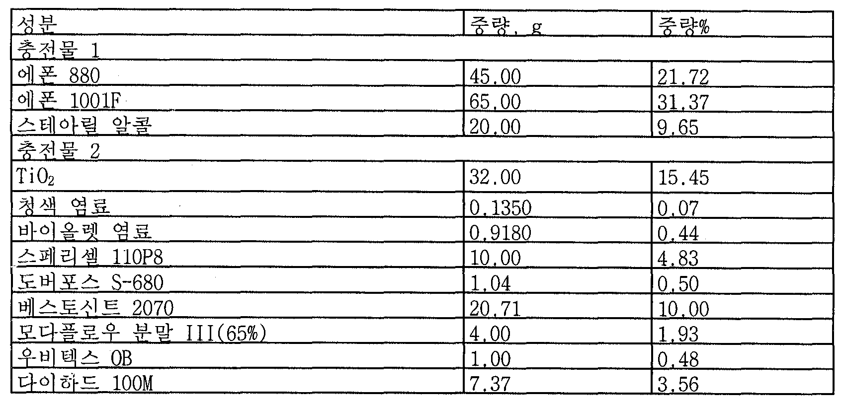 Figure 112006022323406-PCT00002