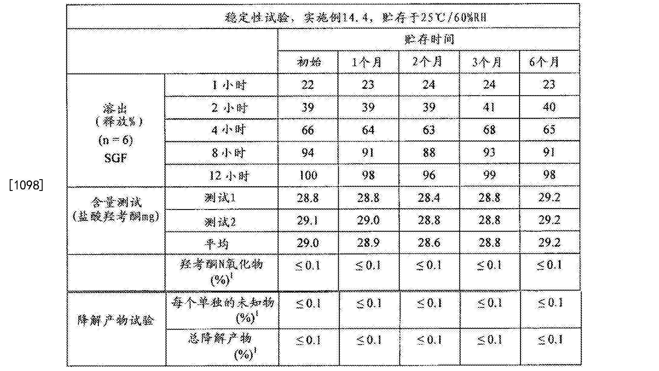 Figure CN102688241BD01002