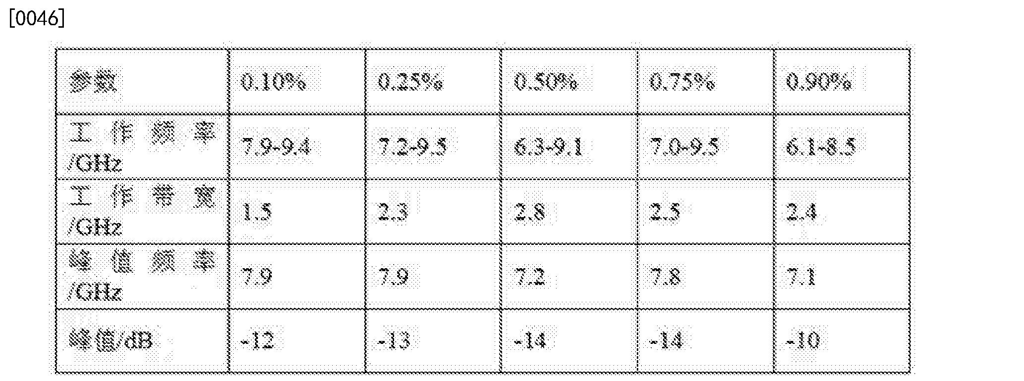 Figure CN105181808BD00071