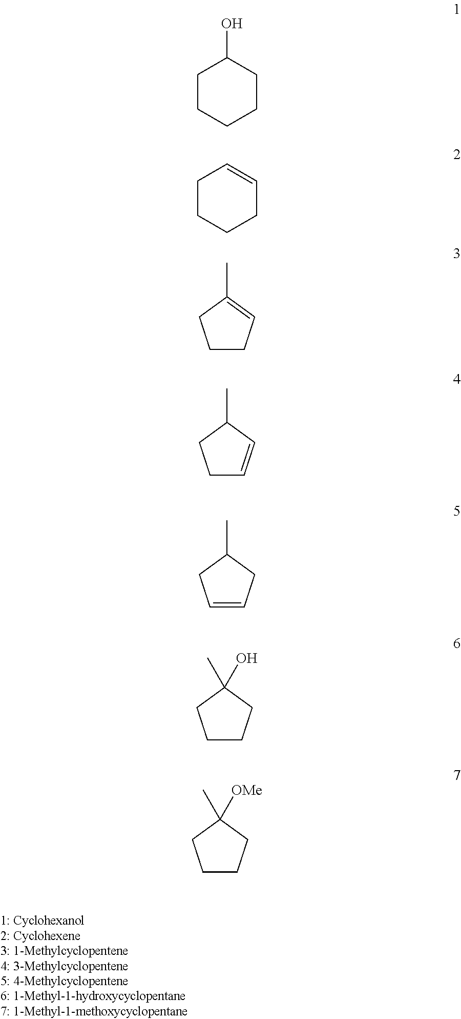 dehydration of 1 methyl 1 cyclohexanol