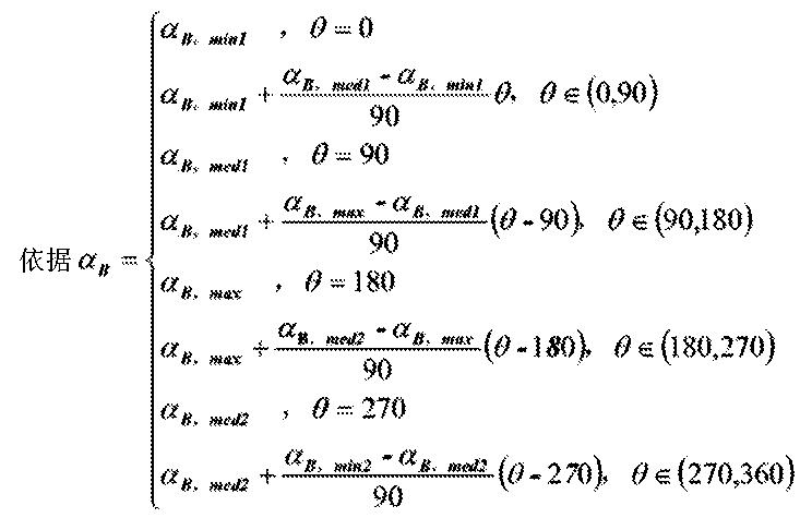 Figure CN105451151AD00132