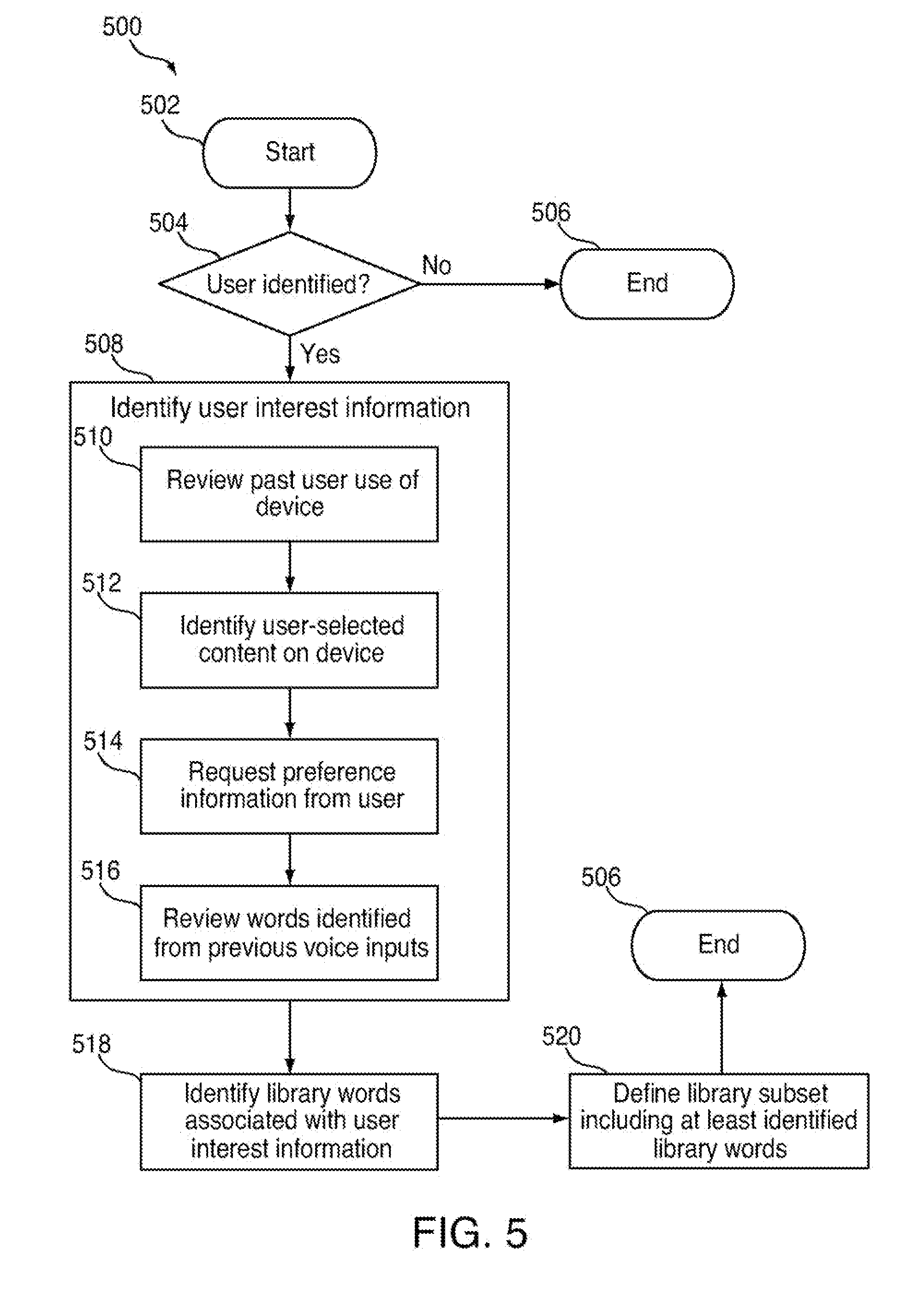 Us9190062b2 user profiling for voice input processing google patents fandeluxe Images