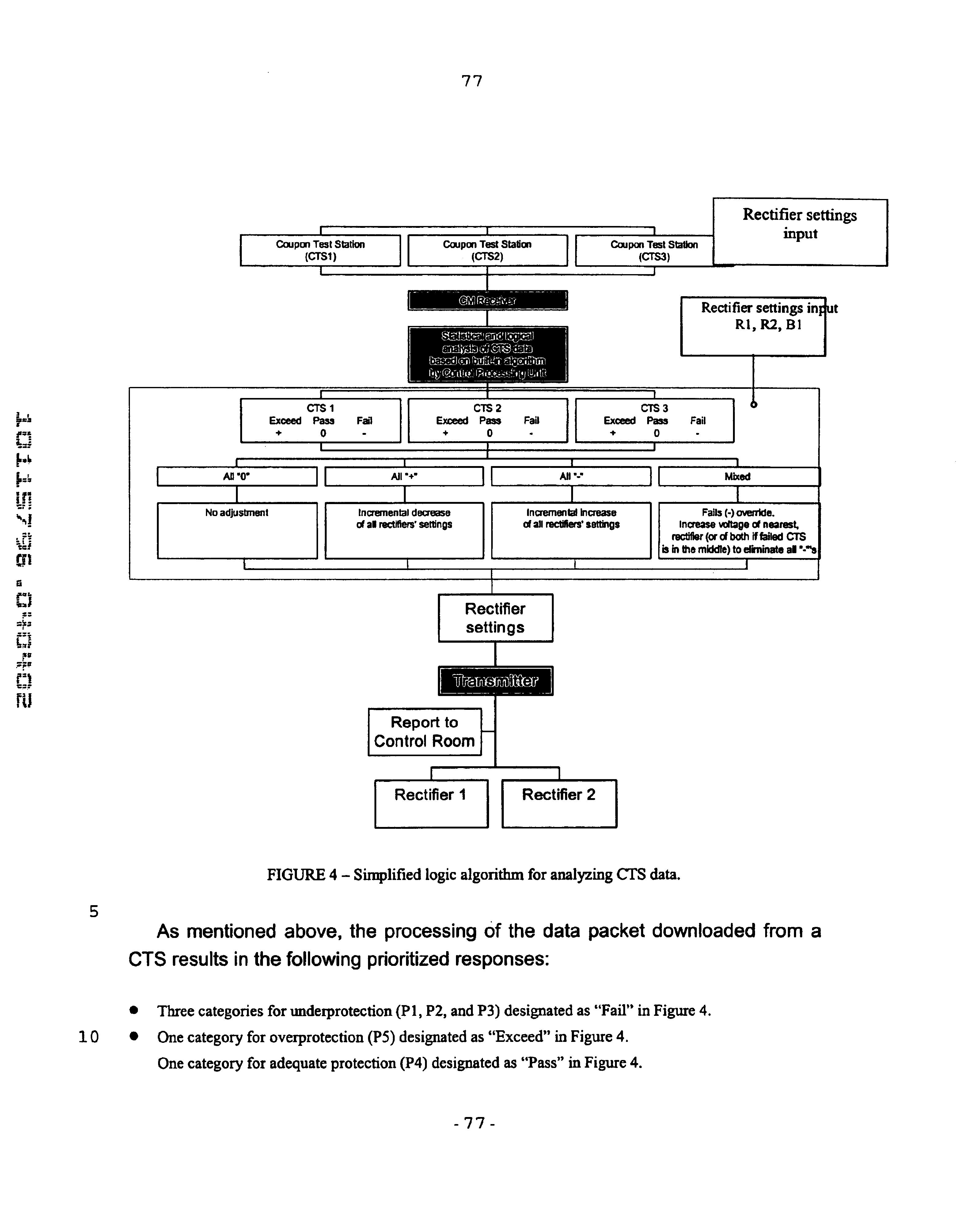 Figure US06744265-20040601-P00011