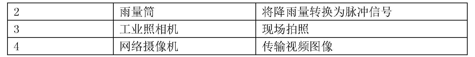 Figure CN104092750BD00111