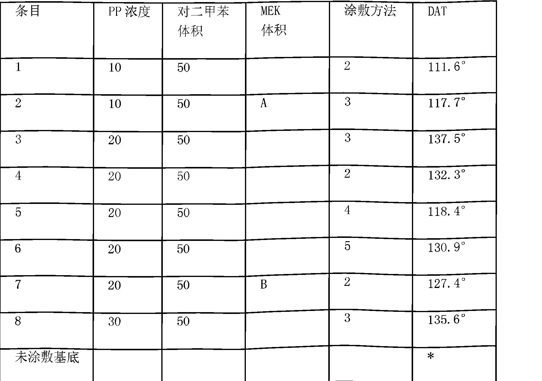 Figure CN101557784BD00181