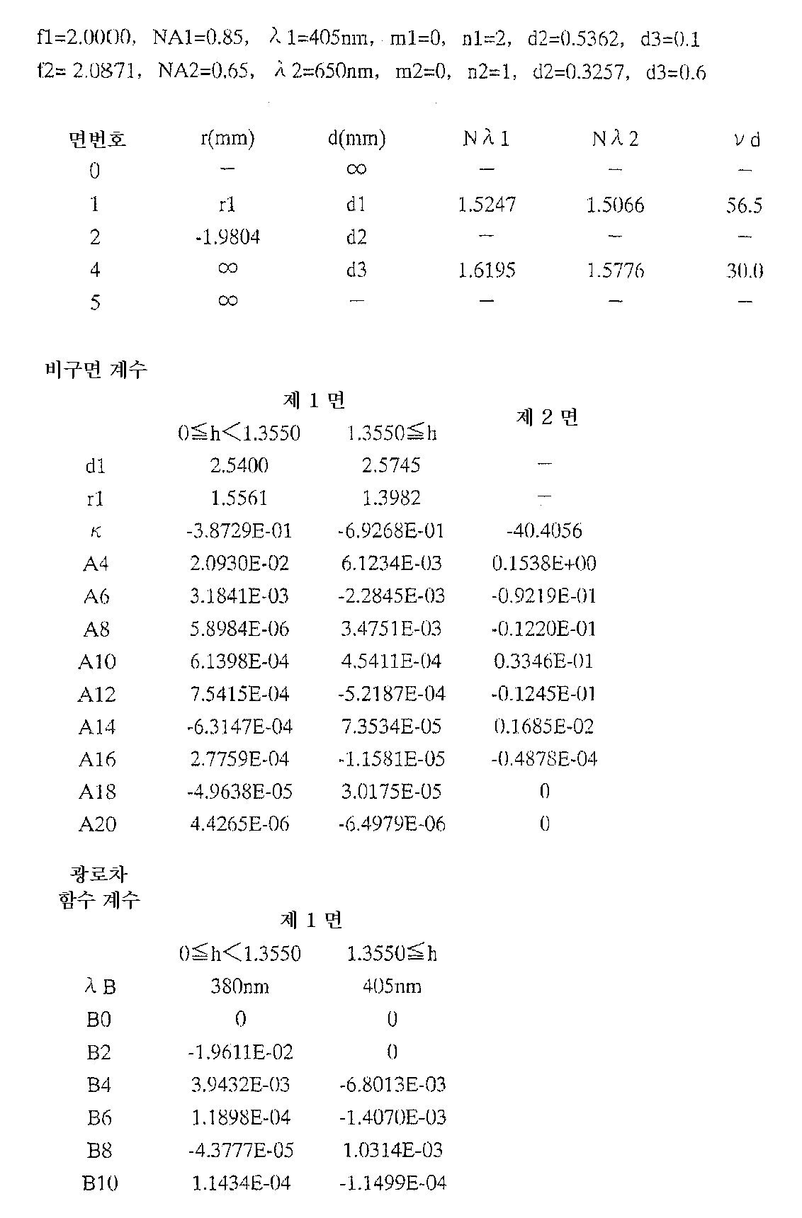 Figure 112004005701348-pat00015