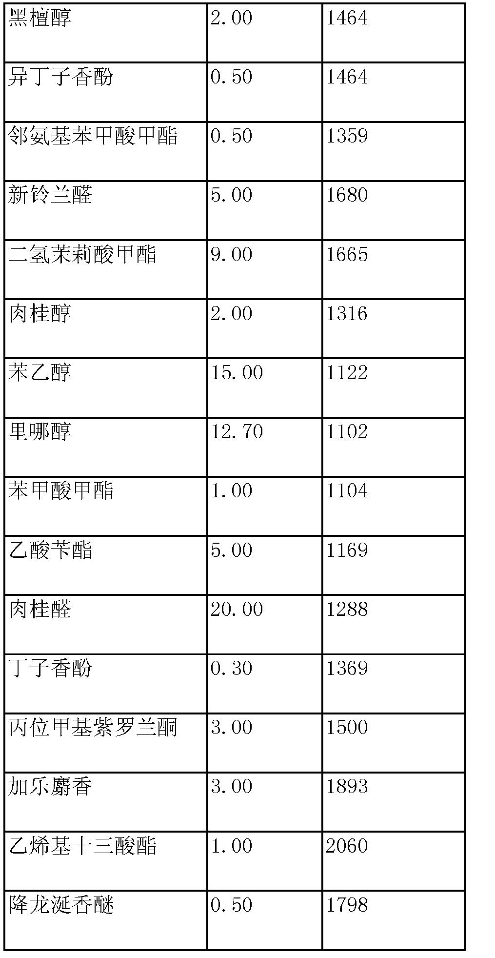 Figure CN101264333BD00141