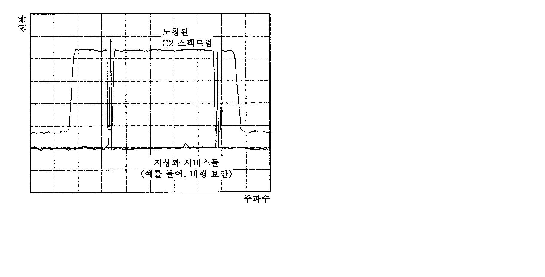 Figure 112009033708789-pat00027