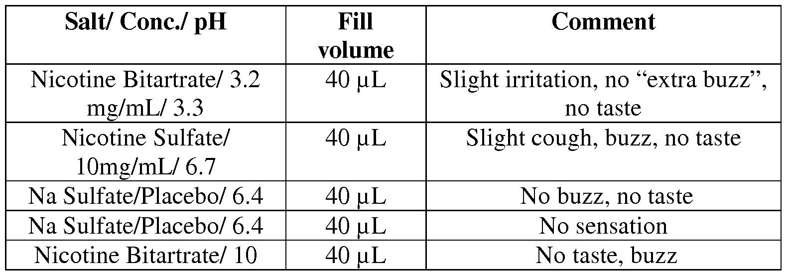 WO2014150245A1 - Methods for inhalation of smoke-free