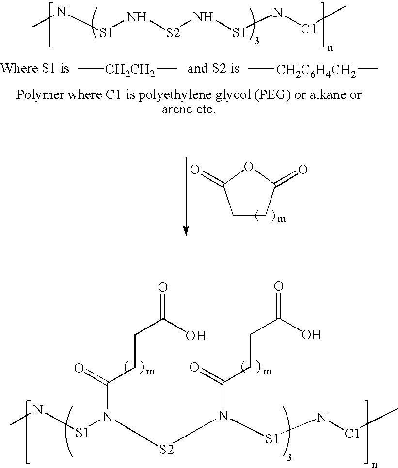 Figure US20090074833A1-20090319-C00065
