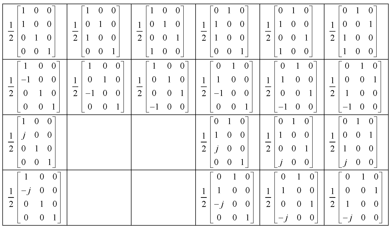 Figure 112010009825391-pat01403