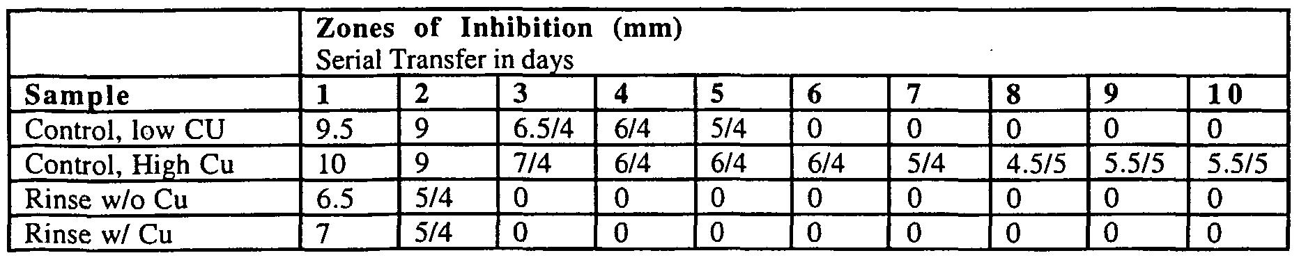 Figure imgf000049_0001
