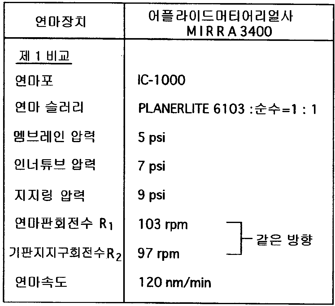 Figure 111999523945581-pat00004