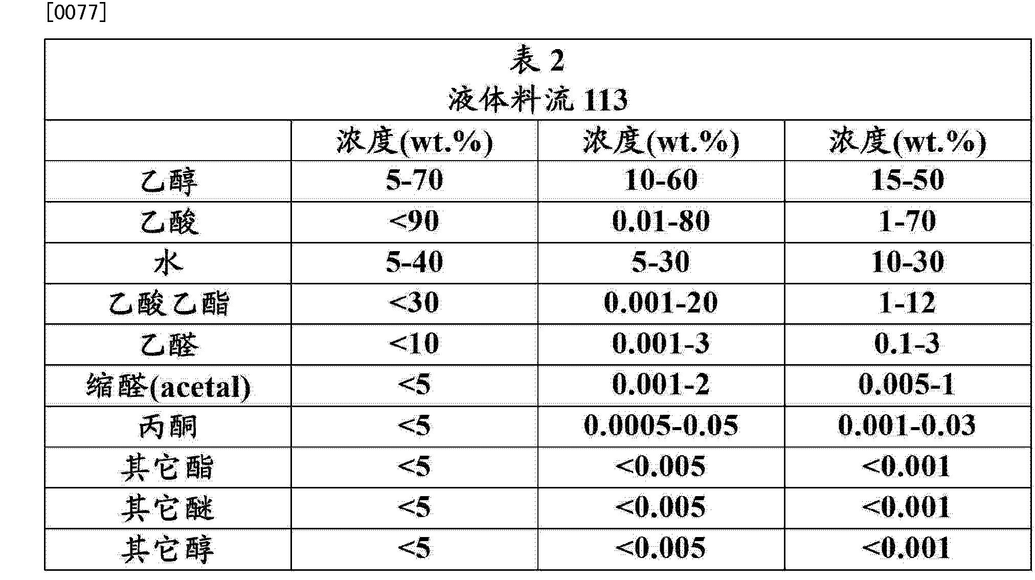 Figure CN103221367BD00121