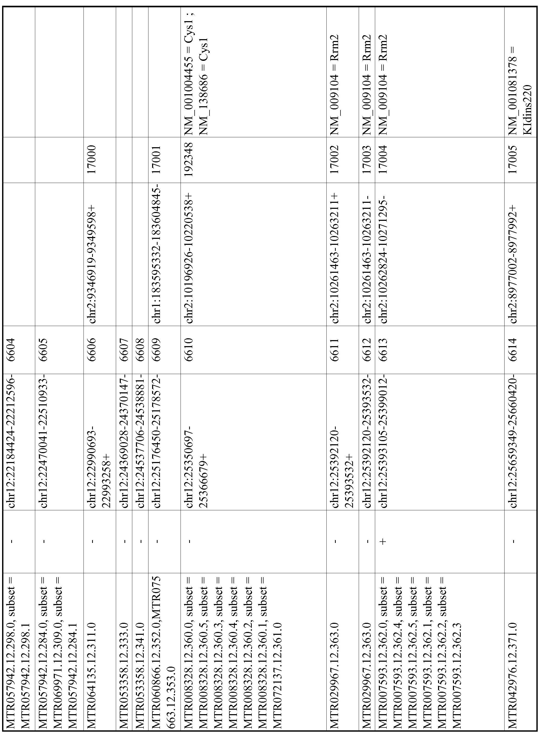 Figure imgf001183_0001