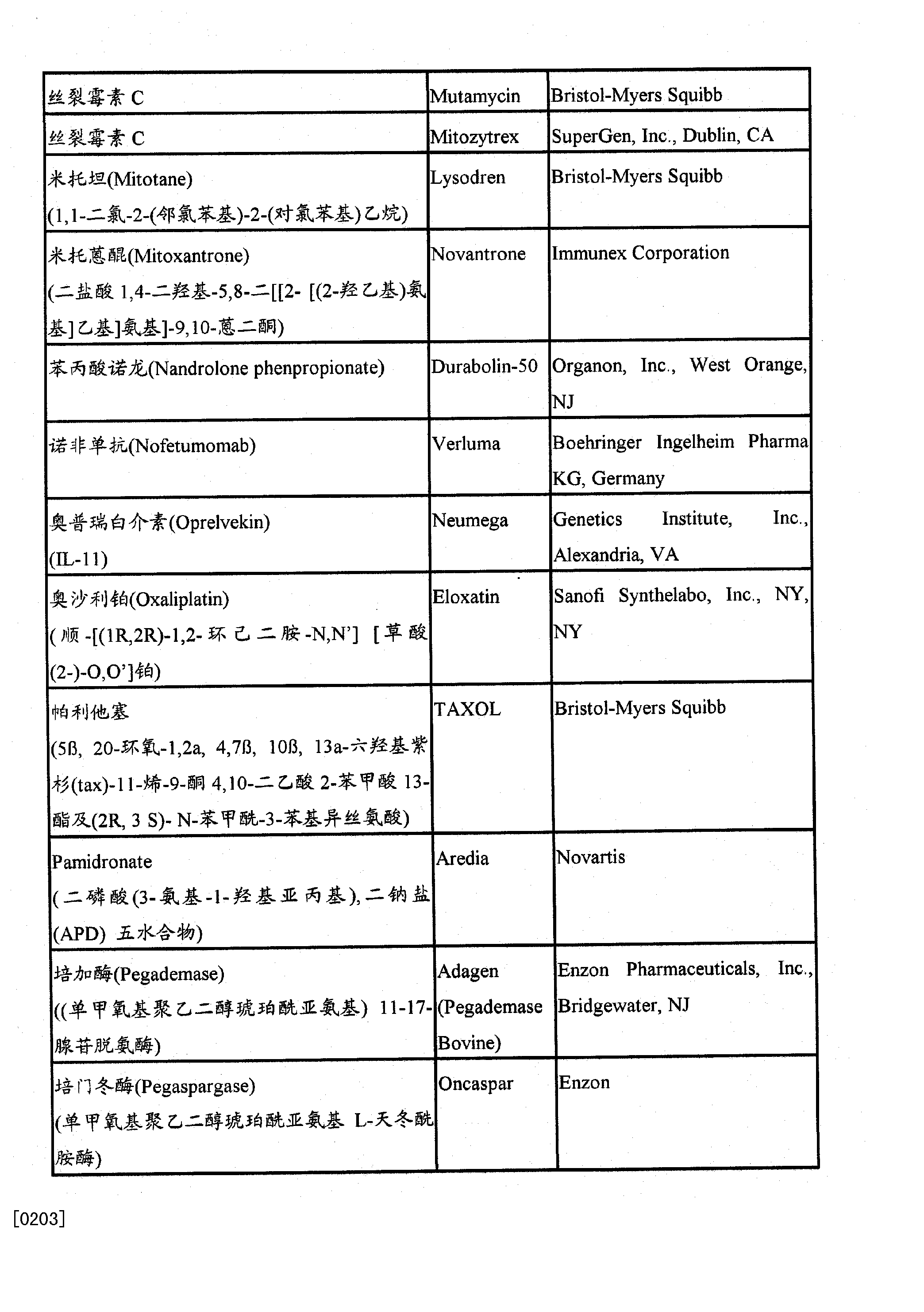 Figure CN102272599BD00401