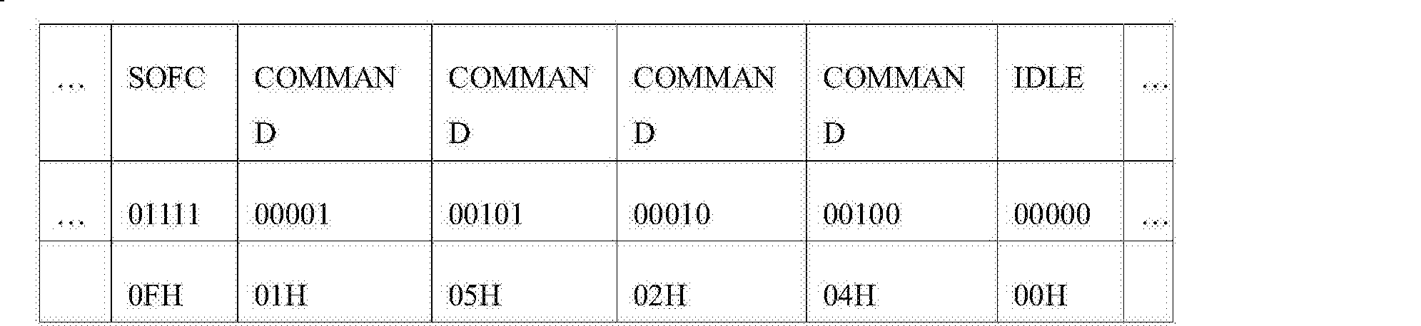 Figure CN105681819AD00153