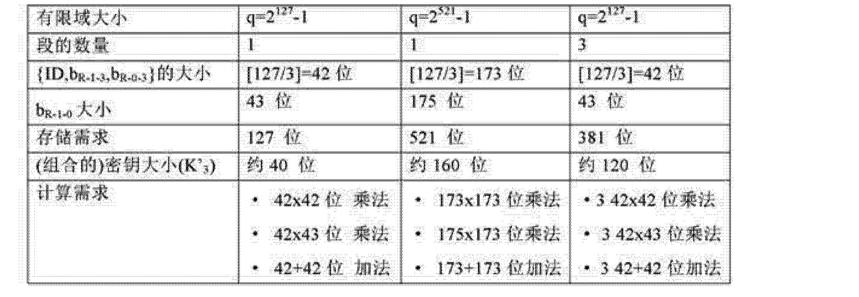 Figure CN102356597BD00091