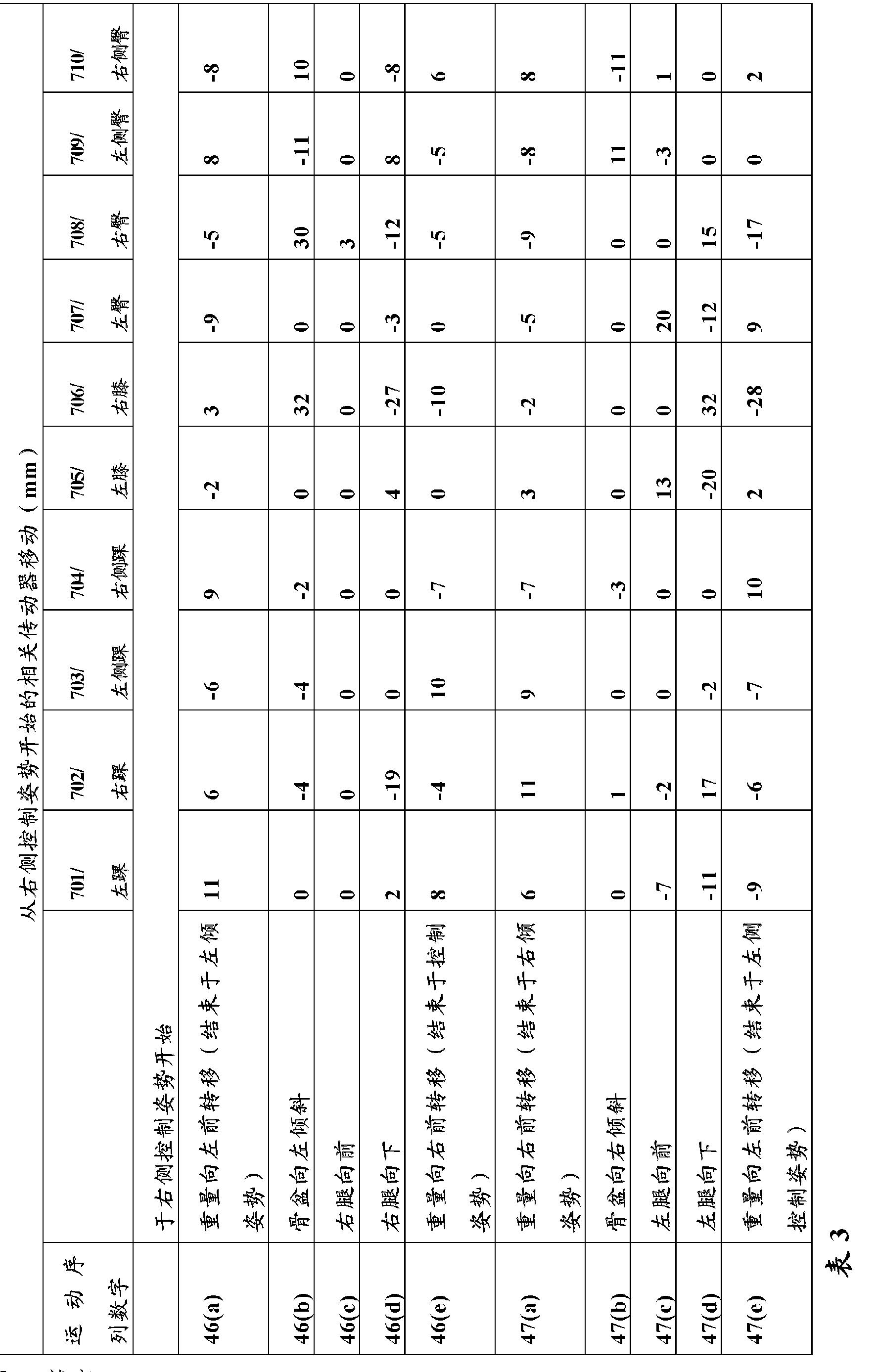 Figure CN102573746BD00251